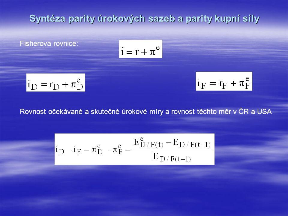 Syntéza parity úrokových sazeb a parity kupní síly Fisherova rovnice: Rovnost očekávané a skutečné úrokové míry a rovnost těchto měr v ČR a USA
