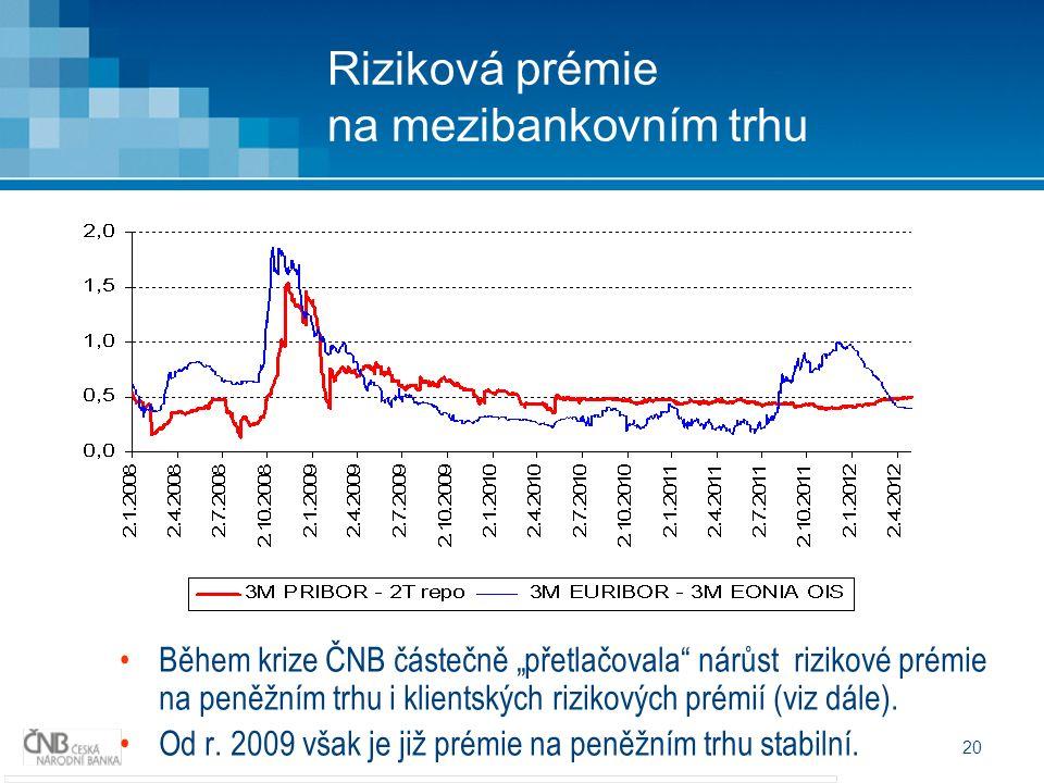 """20 Riziková prémie na mezibankovním trhu Během krize ČNB částečně """"přetlačovala nárůst rizikové prémie na peněžním trhu i klientských rizikových prémií (viz dále)."""