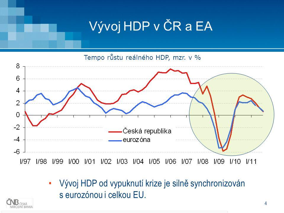 4 Vývoj HDP v ČR a EA Vývoj HDP od vypuknutí krize je silně synchronizován s eurozónou i celkou EU.