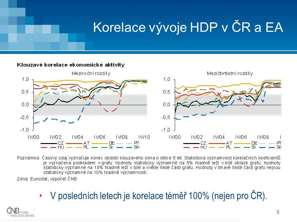 5 Korelace vývoje HDP v ČR a EA V posledních letech je korelace téměř 100% (nejen pro ČR).