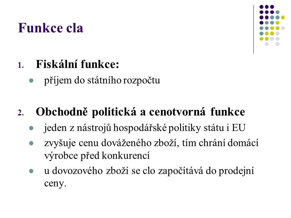 Funkce cla 1. Fiskální funkce: příjem do státního rozpočtu 2. Obchodně politická a cenotvorná funkce jeden z nástrojů hospodářské politiky státu i EU