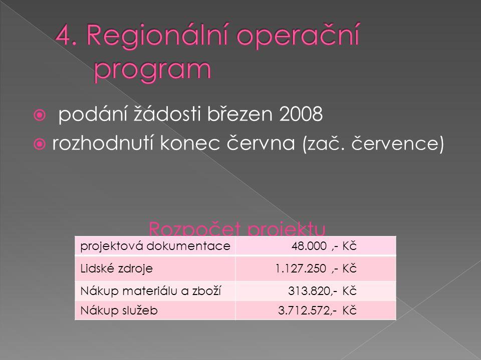  podání žádosti březen 2008  rozhodnutí konec června (zač.