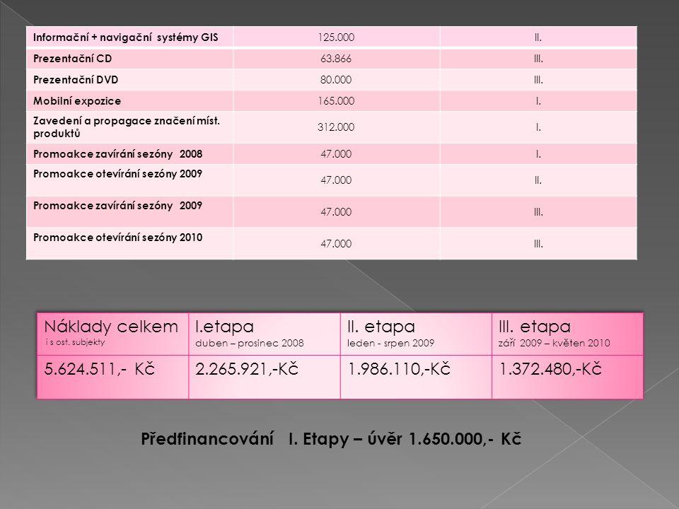 Informační + navigační systémy GIS 125.000II.Prezentační CD 63.866III.