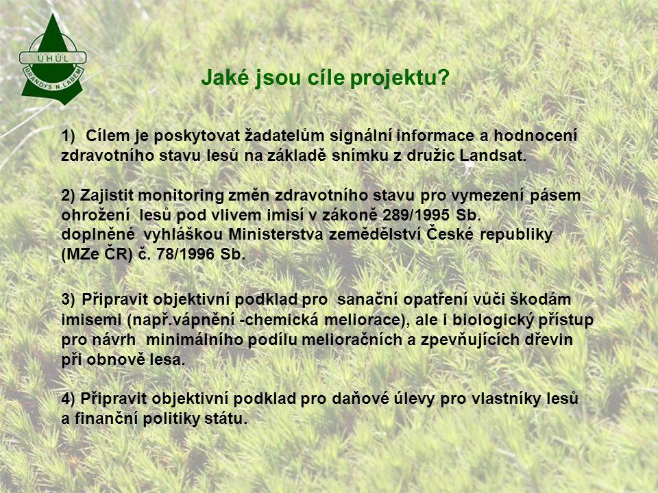 Jaké jsou cíle projektu.