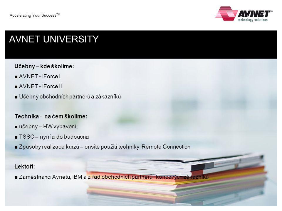 Accelerating Your Success TM AVNET UNIVERSITY ■ Plánované kurzy: Kód:Název kurzu: MístoCena:Termín: VS4ICMVMware vSphere 4: Install, Configure, Manage AVNET39.500,-Kč3.-6.11.