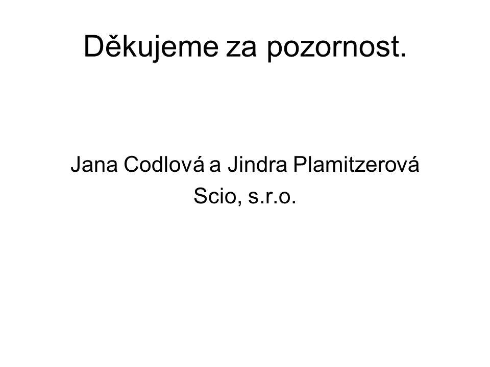 Děkujeme za pozornost. Jana Codlová a Jindra Plamitzerová Scio, s.r.o.