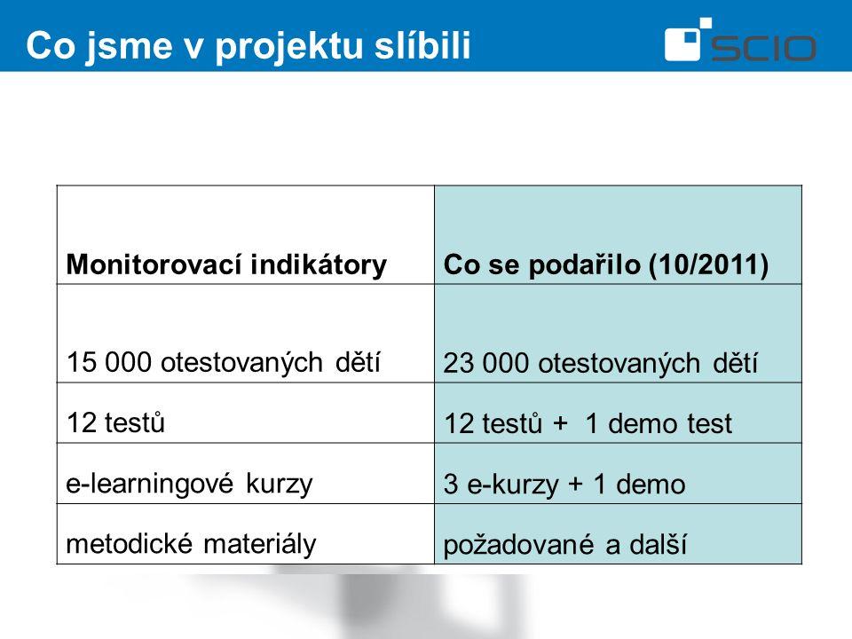 Co jsme v projektu slíbili Monitorovací indikátoryCo se podařilo (10/2011) 15 000 otestovaných dětí23 000 otestovaných dětí 12 testů12 testů + 1 demo test e-learningové kurzy3 e-kurzy + 1 demo metodické materiálypožadované a další