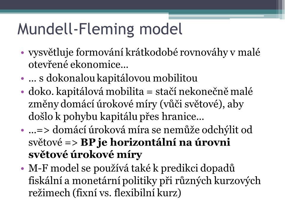 Mundell-Fleming model vysvětluje formování krátkodobé rovnováhy v malé otevřené ekonomice...... s dokonalou kapitálovou mobilitou doko. kapitálová mob