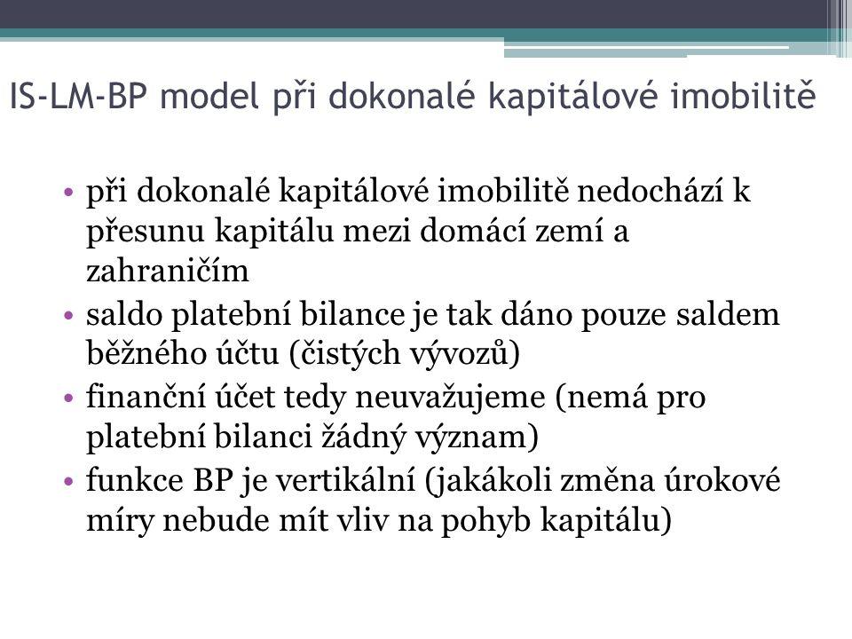 IS-LM-BP model při dokonalé kapitálové imobilitě při dokonalé kapitálové imobilitě nedochází k přesunu kapitálu mezi domácí zemí a zahraničím saldo pl
