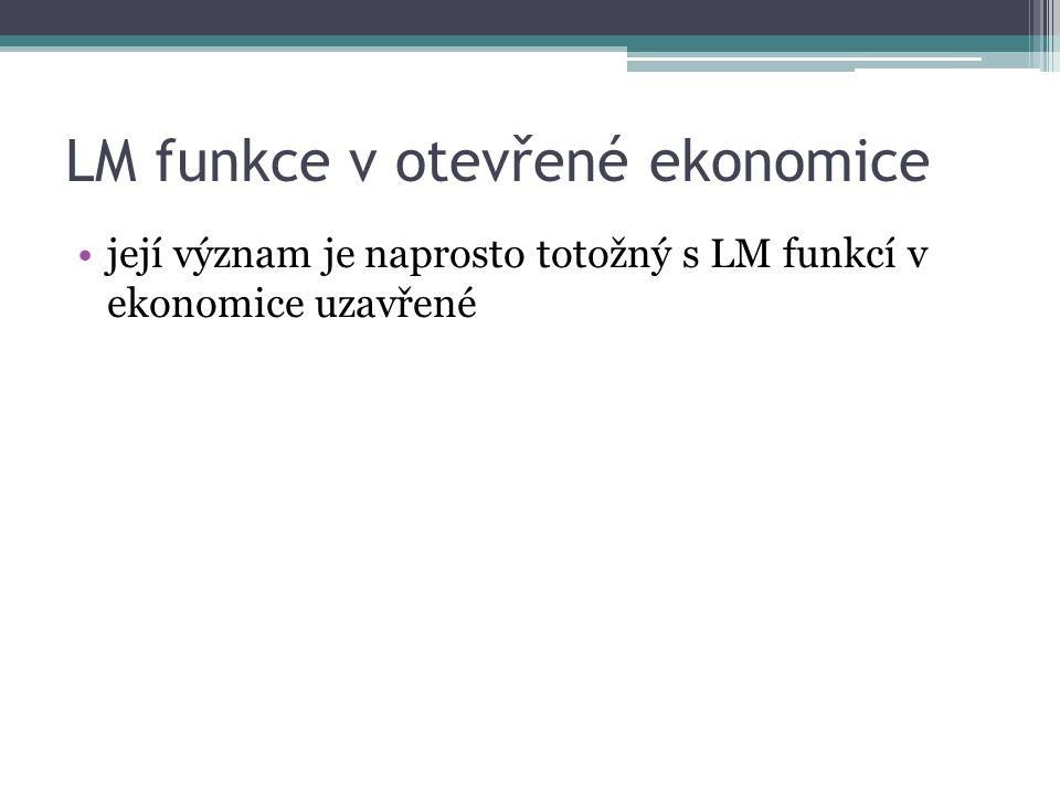 M-F model – fixní kurzy – účinnost měnové politiky 1.měnová expanze povede k posunu LM doprava – domácí úroková míra klesne pod světovou – kapitál odchází do zahraničí – tlak na depreciaci měny 2.CB však musí držet fixní kurz – CB bude vzápětí provádět měnovou restrikci – LM se vrací do původní pozice – důchod ani úroková míra se nezmění => měnová politika je zde zcela neúčinná na produkt Y Y 1 =Y2 IS LM1 LM2 i BP i d = i f i´ 1.