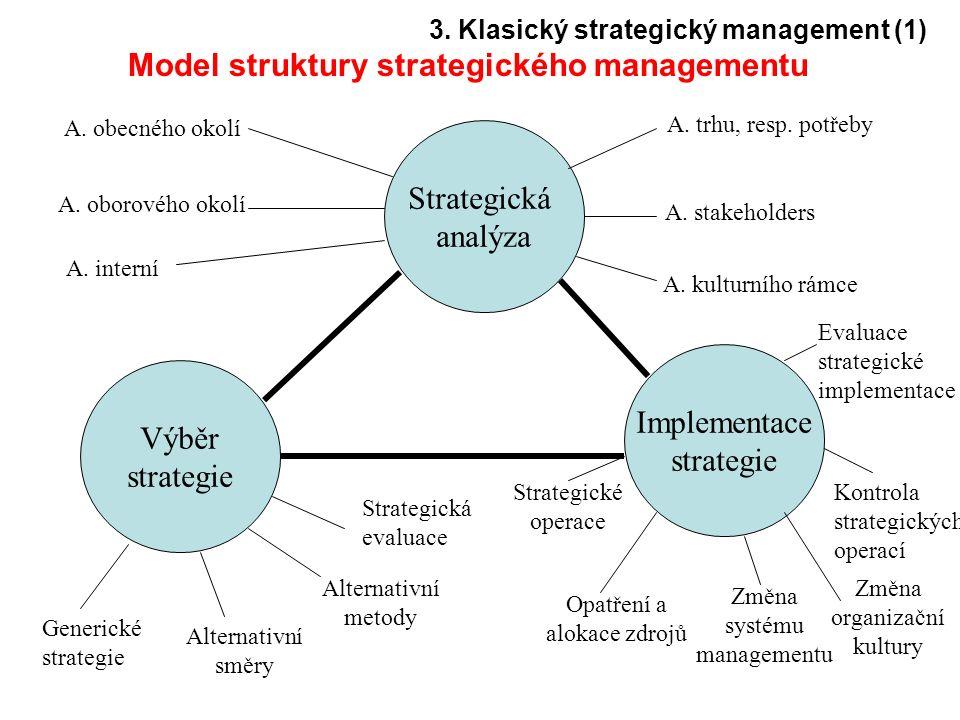 3. Klasický strategický management (1) Model struktury strategického managementu Strategická analýza Výběr strategie Implementace strategie A. obecnéh