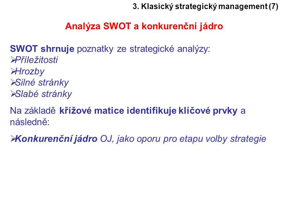 3. Klasický strategický management (7) Analýza SWOT a konkurenční jádro SWOT shrnuje poznatky ze strategické analýzy:  Příležitosti  Hrozby  Silné