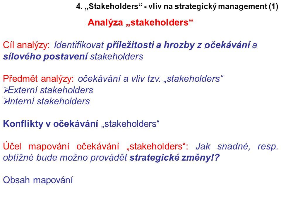 """4. """"Stakeholders"""" - vliv na strategický management (1) Analýza """"stakeholders"""" Cíl analýzy: Identifikovat příležitosti a hrozby z očekávání a sílového"""