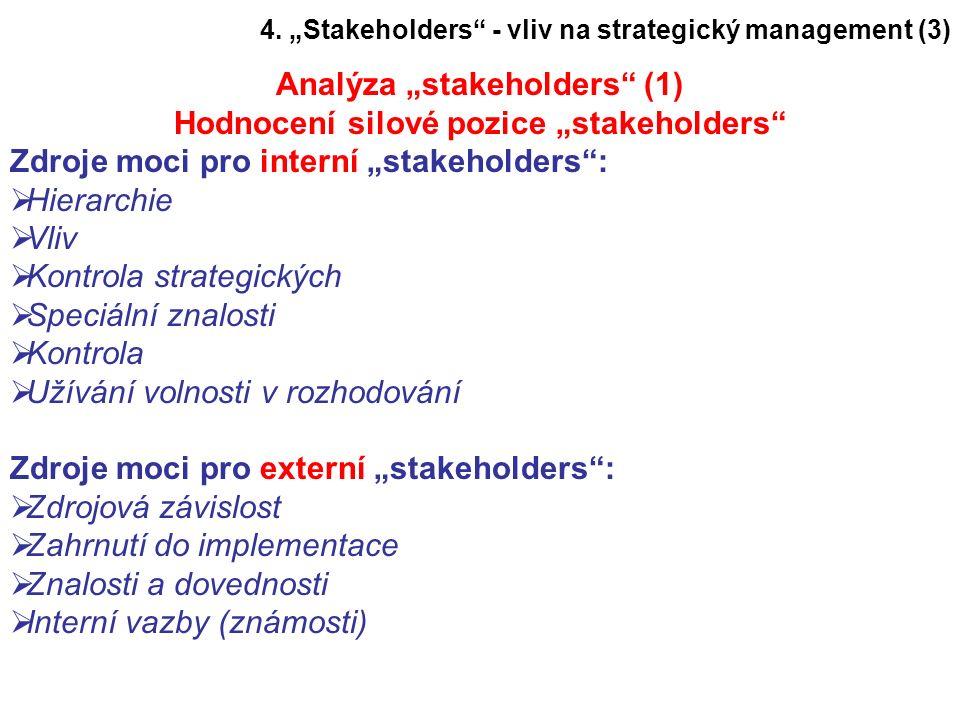 """4. """"Stakeholders"""" - vliv na strategický management (3) Analýza """"stakeholders"""" (1) Hodnocení silové pozice """"stakeholders"""" Zdroje moci pro interní """"stak"""