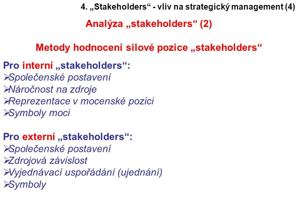 "4. ""Stakeholders"" - vliv na strategický management (4) Analýza ""stakeholders"" (2) Metody hodnocení silové pozice ""stakeholders"" Pro interní ""stakehold"