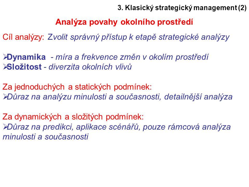 3. Klasický strategický management (2) Analýza povahy okolního prostředí Cíl analýzy: Zvolit správný přístup k etapě strategické analýzy  Dynamika -