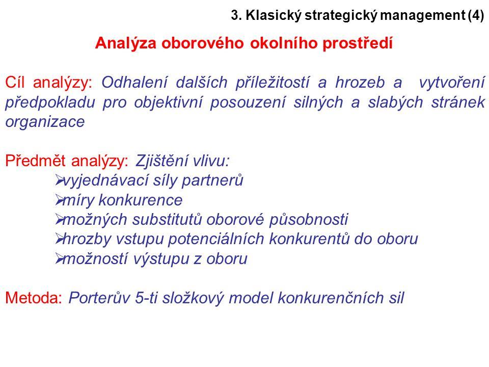 3. Klasický strategický management (4) Analýza oborového okolního prostředí Cíl analýzy: Odhalení dalších příležitostí a hrozeb a vytvoření předpoklad