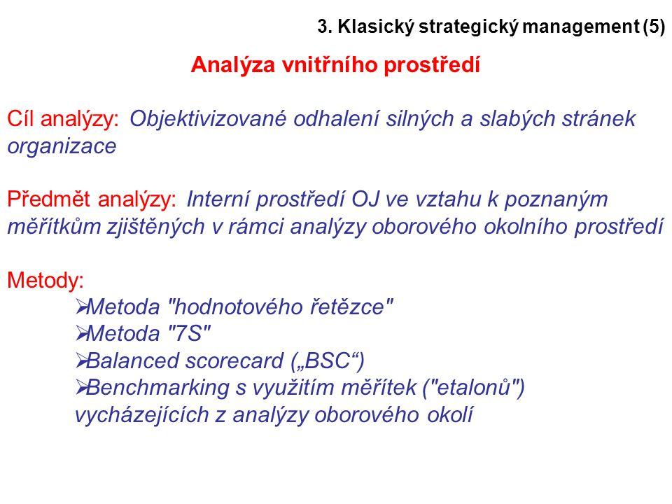 3. Klasický strategický management (5) Analýza vnitřního prostředí Cíl analýzy: Objektivizované odhalení silných a slabých stránek organizace Předmět