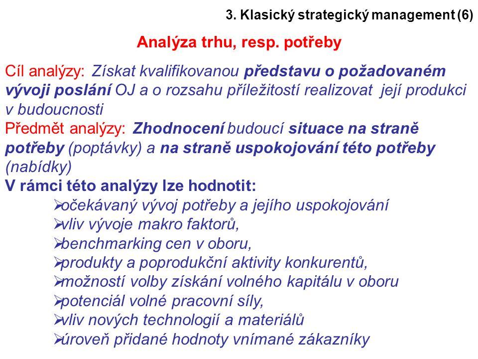 3.Klasický strategický management (6) Analýza trhu, resp.