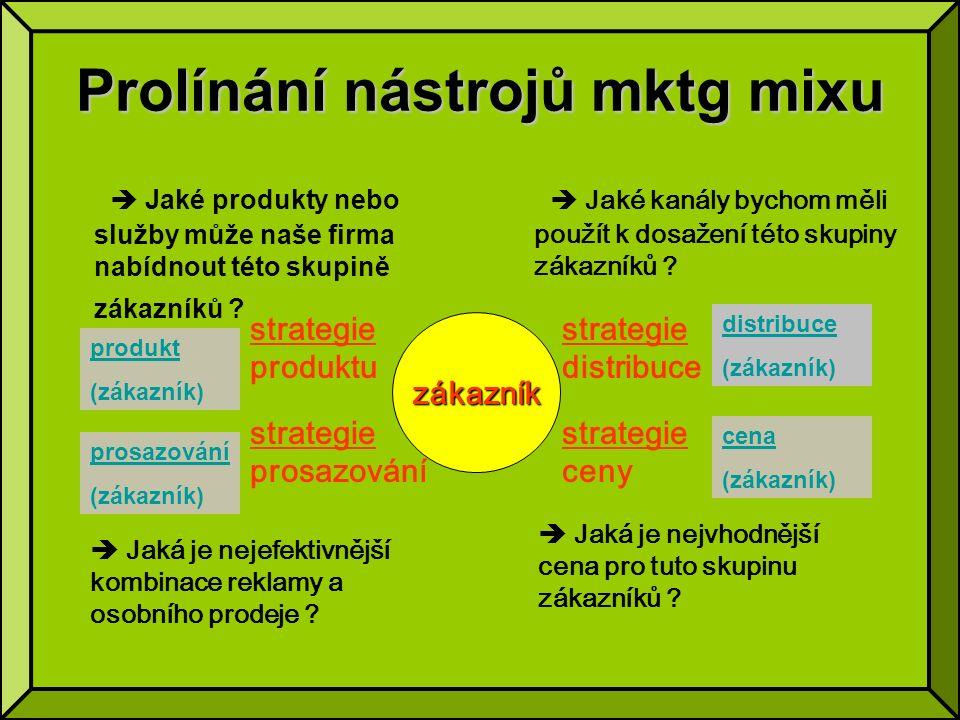 Prolínání nástrojů mktg mixu  Jaké kanály bychom měli použít k dosažení této skupiny zákazníků .