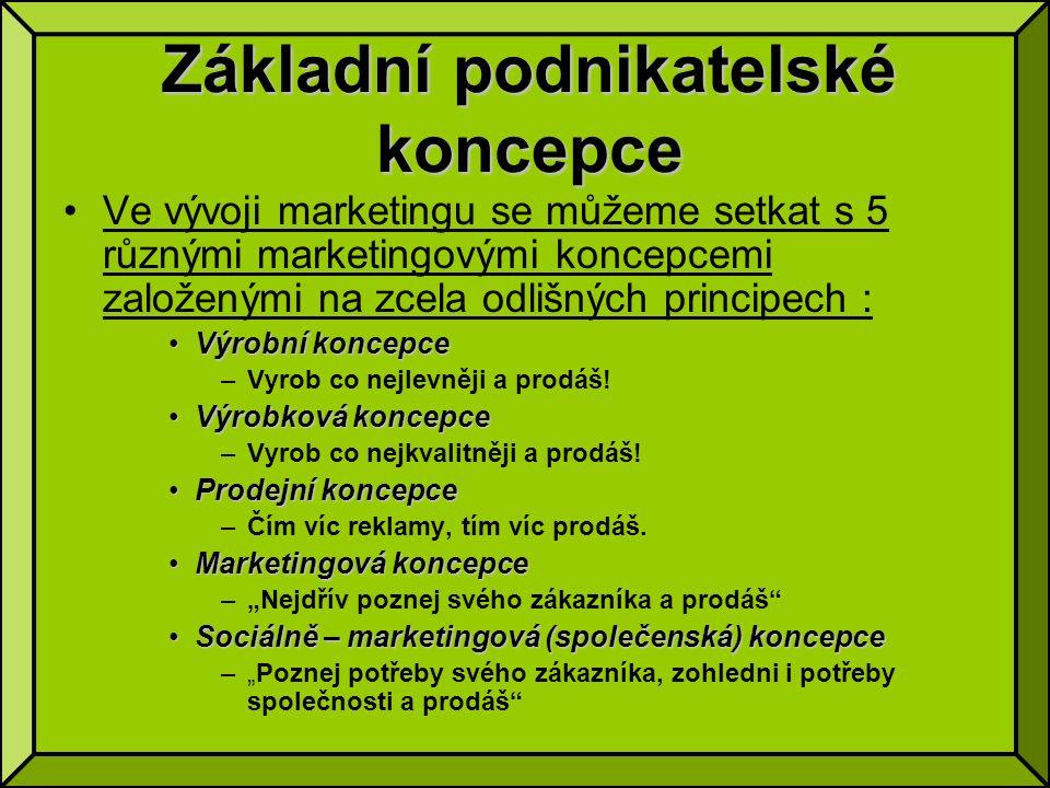 Kontrolní otázky: 1.Popište podstatu a cíle marketingu.