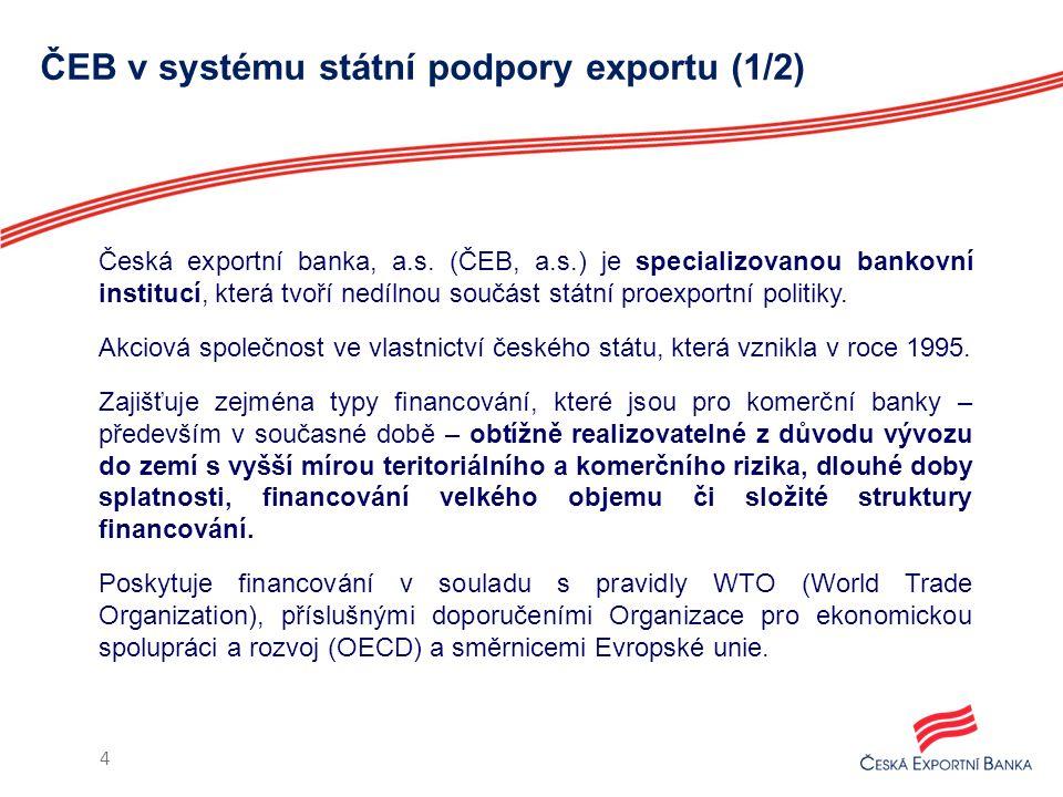 ČEB v systému státní podpory exportu (1/2) Česká exportní banka, a.s. (ČEB, a.s.) je specializovanou bankovní institucí, která tvoří nedílnou součást