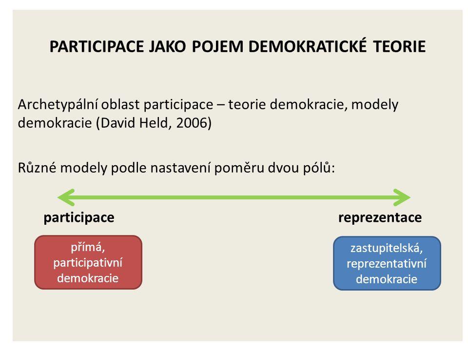 PARTICIPACE JAKO POJEM DEMOKRATICKÉ TEORIE Archetypální oblast participace – teorie demokracie, modely demokracie (David Held, 2006) Různé modely podle nastavení poměru dvou pólů: participacereprezentace přímá, participativní demokracie zastupitelská, reprezentativní demokracie