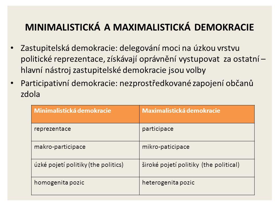 MINIMALISTICKÁ A MAXIMALISTICKÁ DEMOKRACIE Zastupitelská demokracie: delegování moci na úzkou vrstvu politické reprezentace, získávají oprávnění vystupovat za ostatní – hlavní nástroj zastupitelské demokracie jsou volby Participativní demokracie: nezprostředkované zapojení občanů zdola Minimalistická demokracieMaximalistická demokracie reprezentaceparticipace makro-participacemikro-paticipace úzké pojetí politiky (the politics)široké pojetí politiky (the political) homogenita pozicheterogenita pozic