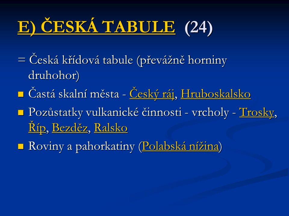 E) ČESKÁ TABULEE) ČESKÁ TABULE (24) E) ČESKÁ TABULE = Česká křídová tabule (převážně horniny druhohor) Častá skalní města - Český ráj, Hruboskalsko Častá skalní města - Český ráj, HruboskalskoČeský rájHruboskalskoČeský rájHruboskalsko Pozůstatky vulkanické činnosti - vrcholy - Trosky, Říp, Bezděz, Ralsko Pozůstatky vulkanické činnosti - vrcholy - Trosky, Říp, Bezděz, RalskoTrosky ŘípBezdězRalskoTrosky ŘípBezdězRalsko Roviny a pahorkatiny (Polabská nížina) Roviny a pahorkatiny (Polabská nížina)Polabská nížinaPolabská nížina