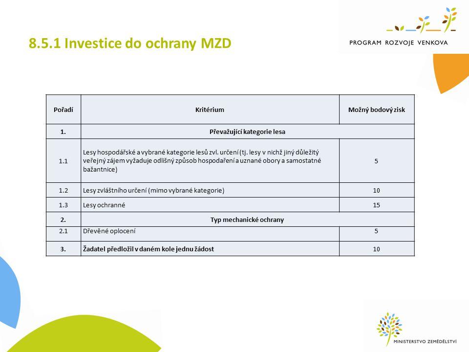 8.5.1 Investice do ochrany MZD PořadíKritériumMožný bodový zisk 1.Převažující kategorie lesa 1.1 Lesy hospodářské a vybrané kategorie lesů zvl.