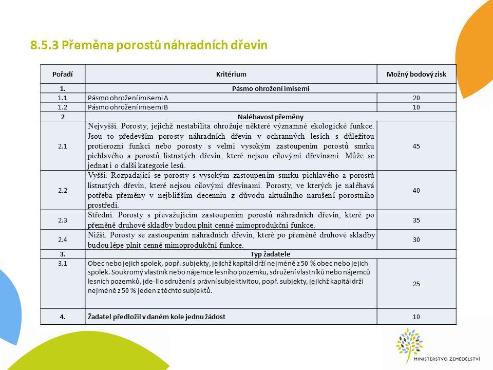 8.5.3 Přeměna porostů náhradních dřevin PořadíKritériumMožný bodový zisk 1.Pásmo ohrožení imisemi 1.1Pásmo ohrožení imisemi A20 1.2Pásmo ohrožení imisemi B10 2Naléhavost přeměny 2.1 Nejvyšší.
