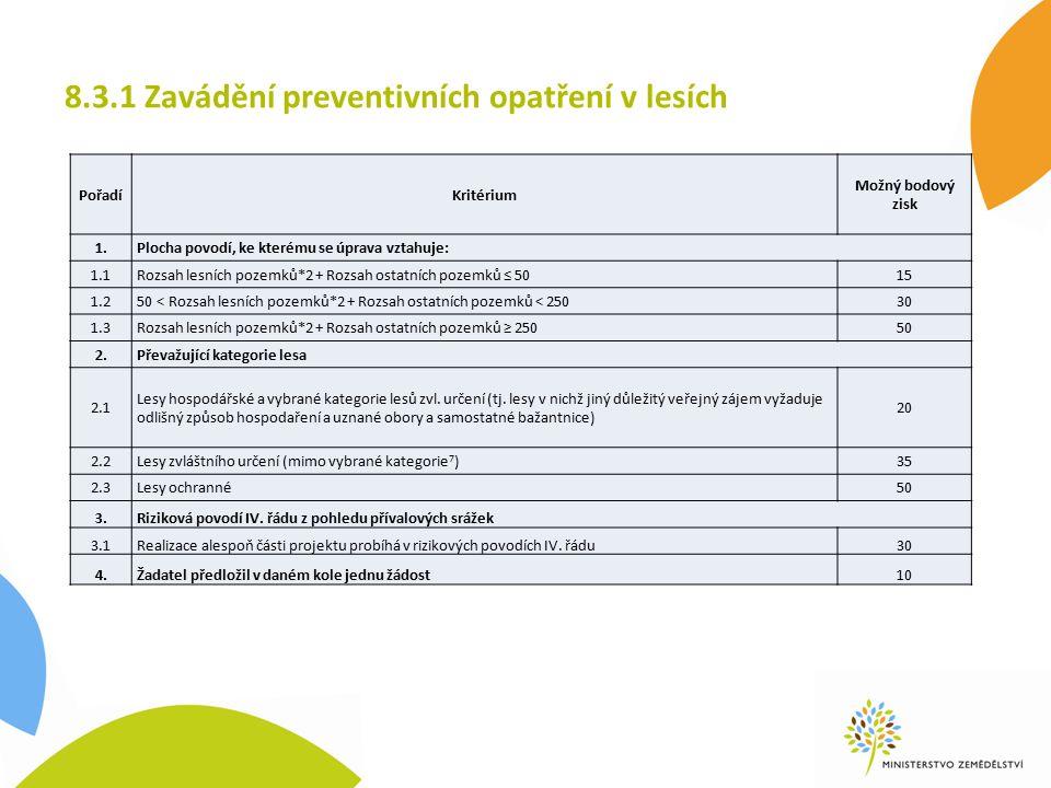 8.3.1 Zavádění preventivních opatření v lesích PořadíKritérium Možný bodový zisk 1.Plocha povodí, ke kterému se úprava vztahuje: 1.1Rozsah lesních pozemků*2 + Rozsah ostatních pozemků ≤ 5015 1.250 < Rozsah lesních pozemků*2 + Rozsah ostatních pozemků < 25030 1.3Rozsah lesních pozemků*2 + Rozsah ostatních pozemků ≥ 25050 2.Převažující kategorie lesa 2.1 Lesy hospodářské a vybrané kategorie lesů zvl.