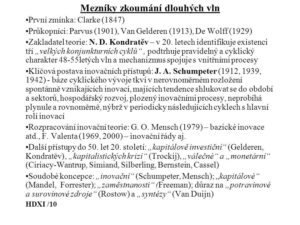 Mezníky zkoumání dlouhých vln První zmínka: Clarke (1847) Průkopníci: Parvus (1901), Van Gelderen (1913), De Wolff (1929) Zakladatel teorie: N. D. Kon
