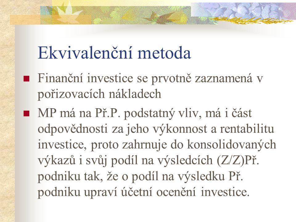 Ekvivalenční metoda Finanční investice se prvotně zaznamená v pořizovacích nákladech MP má na Př.P. podstatný vliv, má i část odpovědnosti za jeho výk