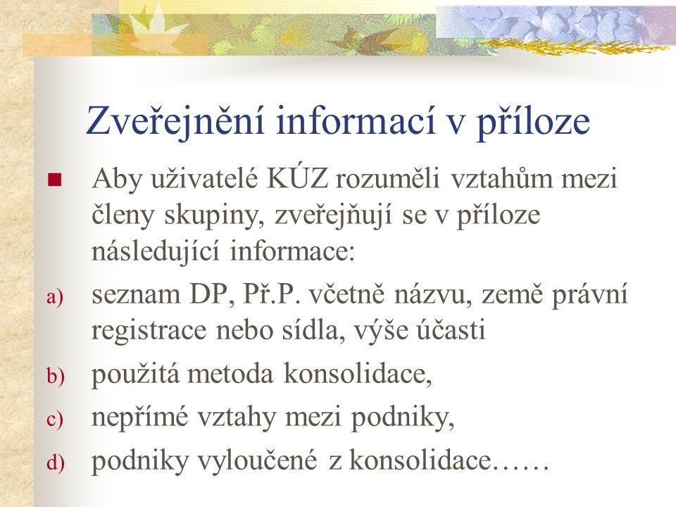 Zveřejnění informací v příloze Aby uživatelé KÚZ rozuměli vztahům mezi členy skupiny, zveřejňují se v příloze následující informace: a) seznam DP, Př.P.