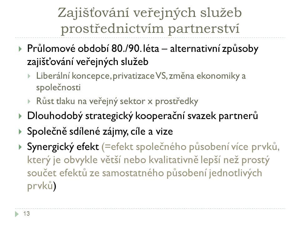 Zajišťování veřejných služeb prostřednictvím partnerství  Průlomové období 80./90.