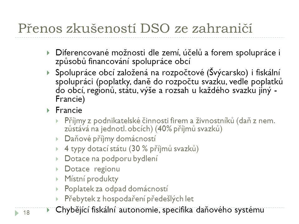 Přenos zkušeností DSO ze zahraničí  Diferencované možnosti dle zemí, účelů a forem spolupráce i způsobů financování spolupráce obcí  Spolupráce obcí