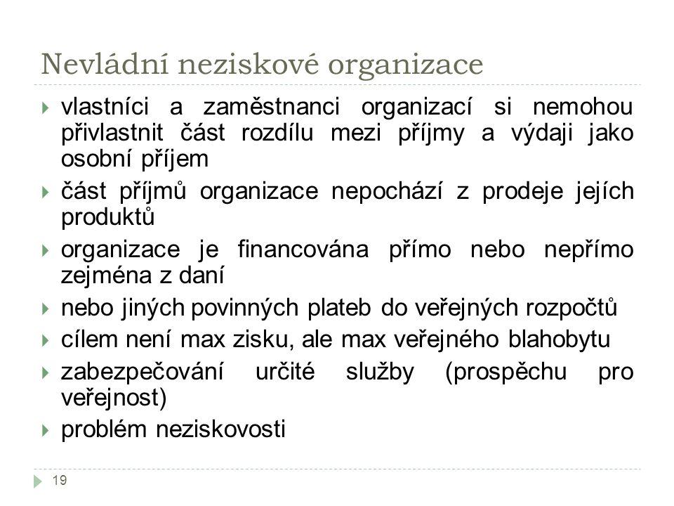 Nevládní neziskové organizace 19  vlastníci a zaměstnanci organizací si nemohou přivlastnit část rozdílu mezi příjmy a výdaji jako osobní příjem  část příjmů organizace nepochází z prodeje jejích produktů  organizace je financována přímo nebo nepřímo zejména z daní  nebo jiných povinných plateb do veřejných rozpočtů  cílem není max zisku, ale max veřejného blahobytu  zabezpečování určité služby (prospěchu pro veřejnost)  problém neziskovosti
