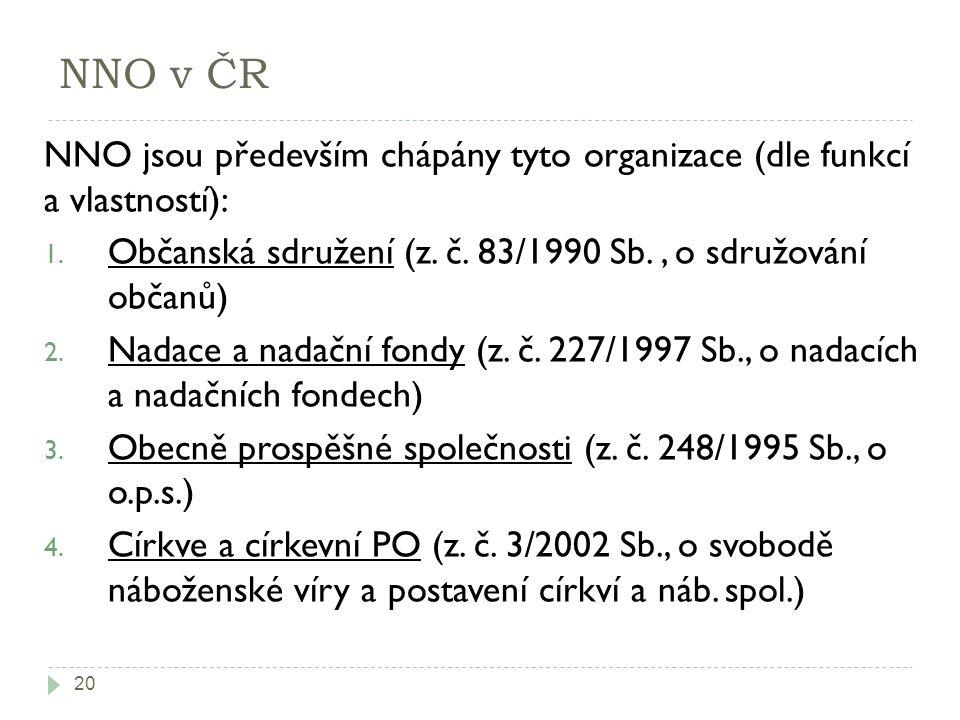 20 NNO v ČR NNO jsou především chápány tyto organizace (dle funkcí a vlastností): 1. Občanská sdružení (z. č. 83/1990 Sb., o sdružování občanů) 2. Nad