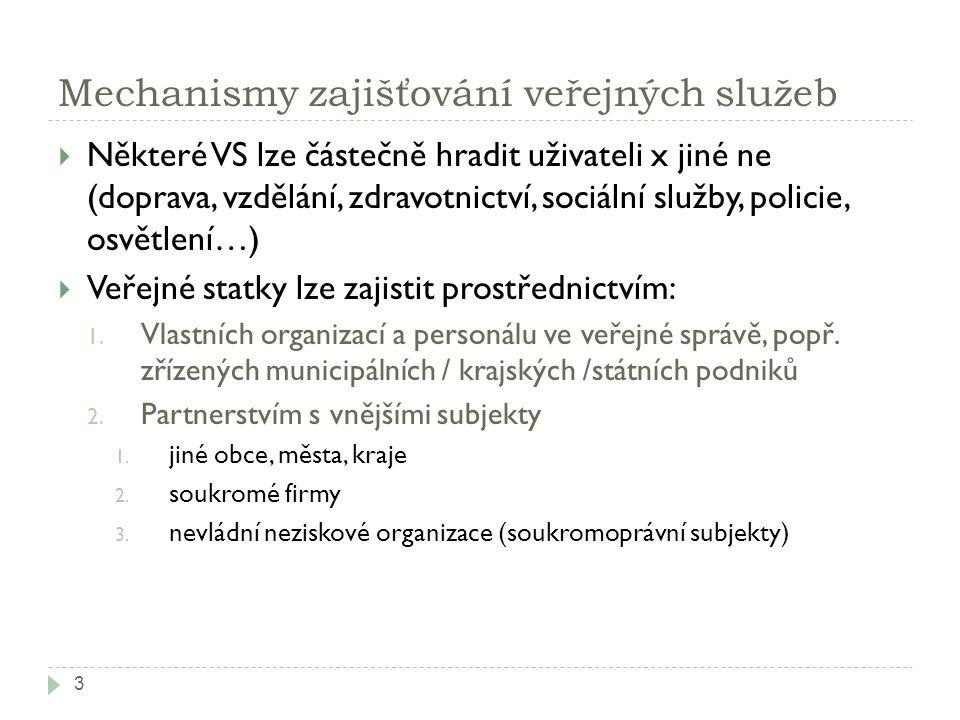 Mechanismy zajišťování veřejných služeb 3  Některé VS lze částečně hradit uživateli x jiné ne (doprava, vzdělání, zdravotnictví, sociální služby, policie, osvětlení…)  Veřejné statky lze zajistit prostřednictvím: 1.