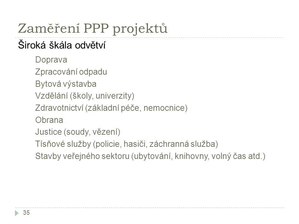 Zaměření PPP projektů 35 Široká škála odvětví Doprava Zpracování odpadu Bytová výstavba Vzdělání (školy, univerzity) Zdravotnictví (základní péče, nem