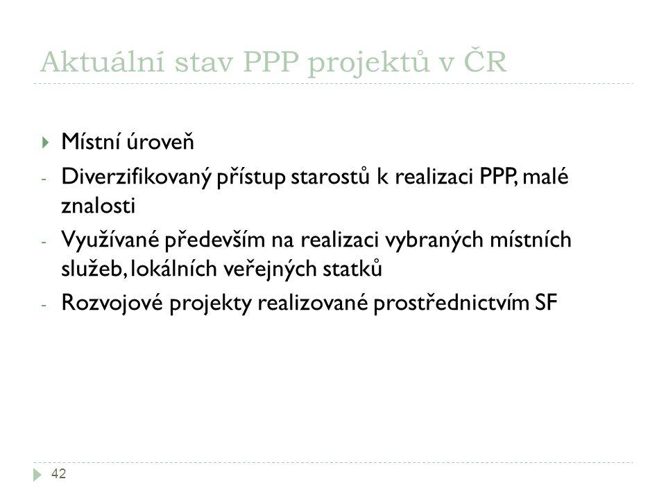 Aktuální stav PPP projektů v ČR 42  Místní úroveň - Diverzifikovaný přístup starostů k realizaci PPP, malé znalosti - Využívané především na realizaci vybraných místních služeb, lokálních veřejných statků - Rozvojové projekty realizované prostřednictvím SF
