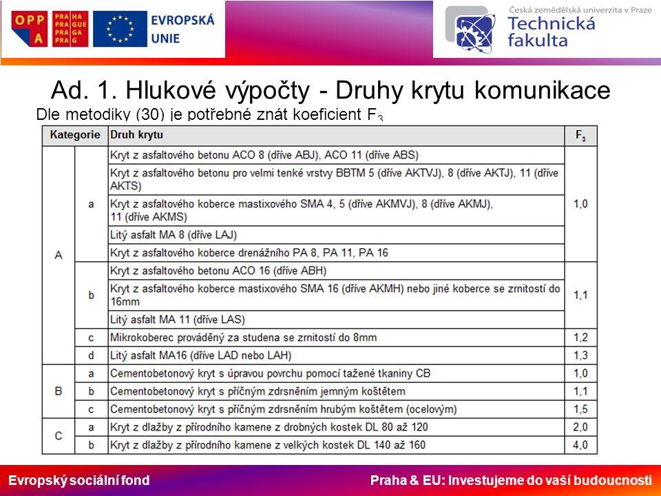 Evropský sociální fond Praha & EU: Investujeme do vaší budoucnosti Ad.3.