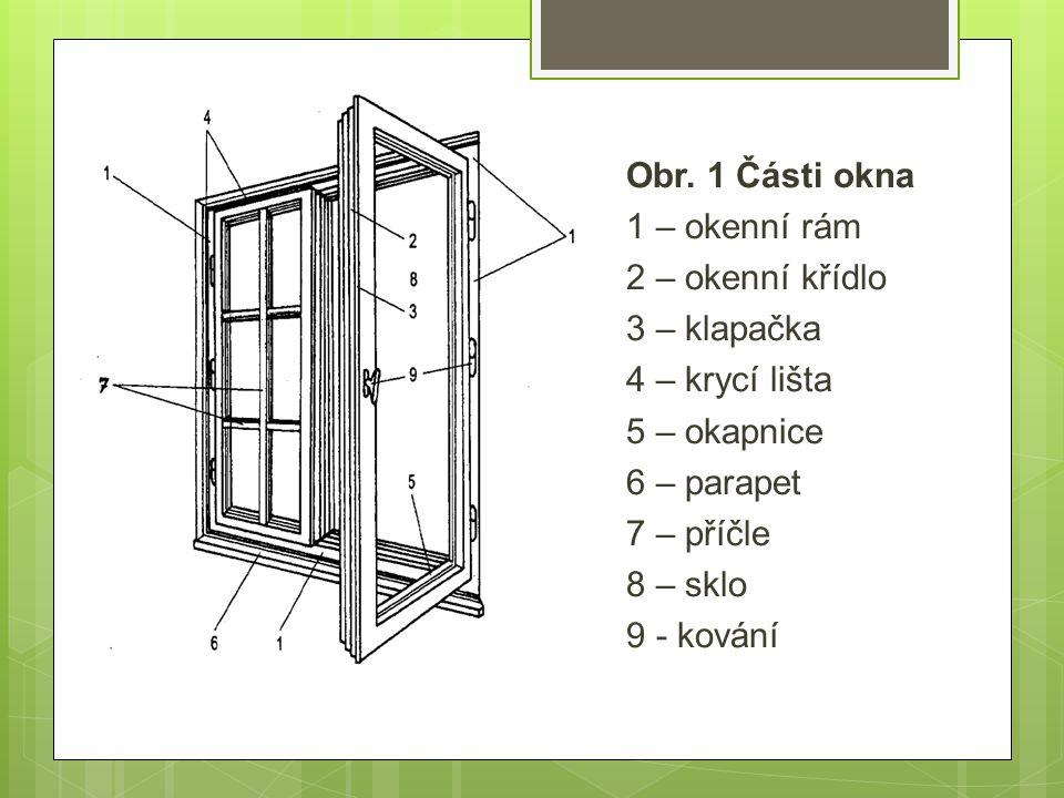 Obr. 1 Části okna 1 – okenní rám 2 – okenní křídlo 3 – klapačka 4 – krycí lišta 5 – okapnice 6 – parapet 7 – příčle 8 – sklo 9 - kování