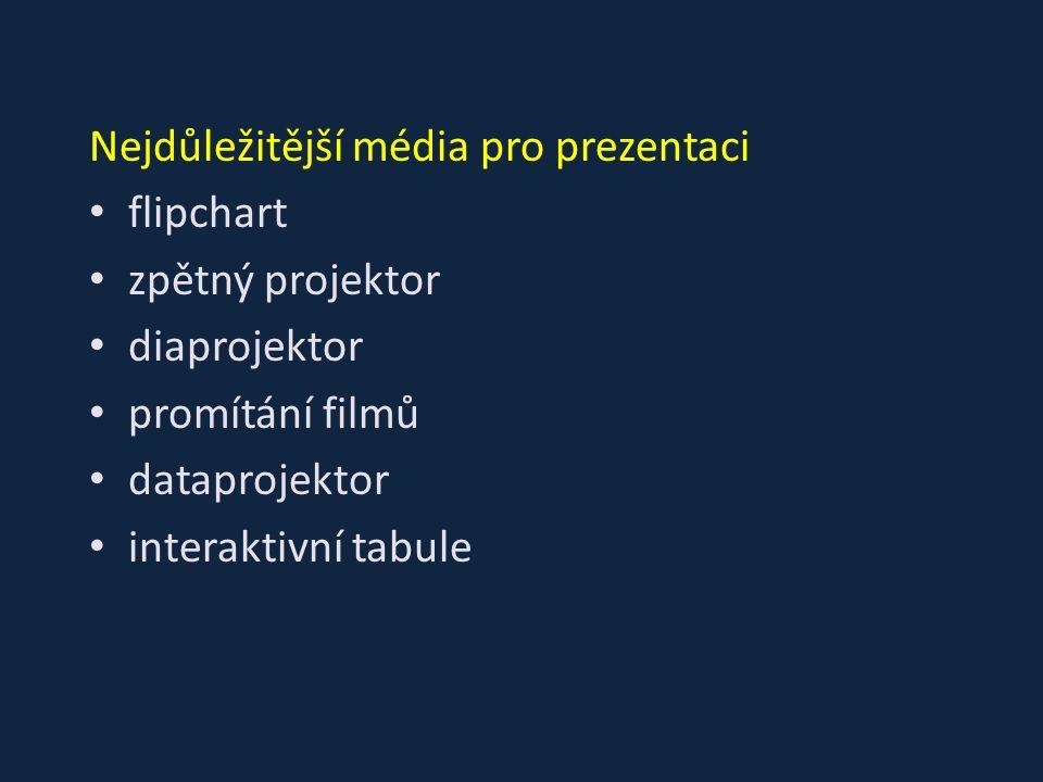 Nejdůležitější média pro prezentaci flipchart zpětný projektor diaprojektor promítání filmů dataprojektor interaktivní tabule