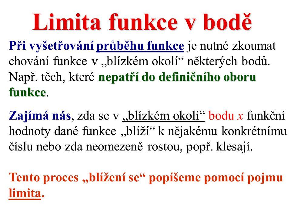 """Limita funkce v bodě Při vyšetřování průběhu funkce je nutné zkoumat chování funkce v """"blízkém okolí"""" některých bodů. nepatří do definičního oboru fun"""