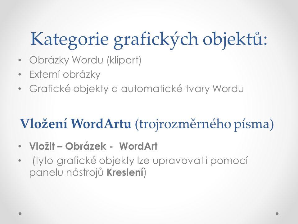 Kategorie grafických objektů: Obrázky Wordu (klipart) Externí obrázky Grafické objekty a automatické tvary Wordu Vložit – Obrázek - WordArt (tyto grafické objekty lze upravovat i pomocí panelu nástrojů Kreslení ) Vložení WordArtu (trojrozměrného písma)