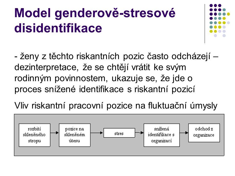 Model genderově-stresové disidentifikace - ženy z těchto riskantních pozic často odcházejí – dezinterpretace, že se chtějí vrátit ke svým rodinným povinnostem, ukazuje se, že jde o proces snížené identifikace s riskantní pozicí Vliv riskantní pracovní pozice na fluktuační úmysly