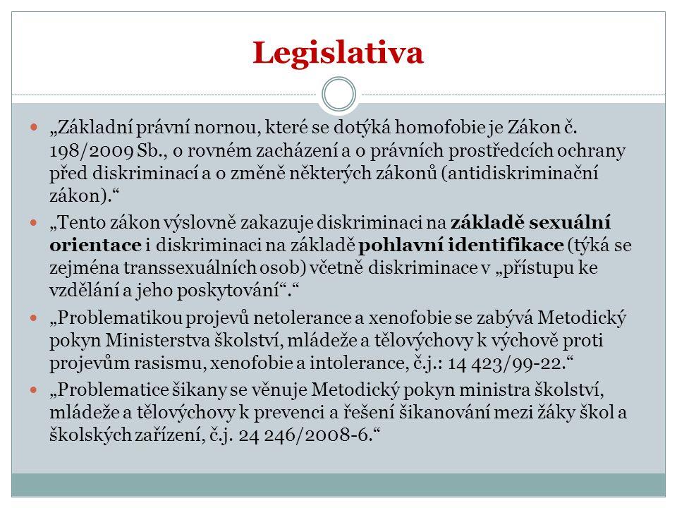 """Legislativa """" Základní právní nornou, které se dotýká homofobie je Zákon č."""