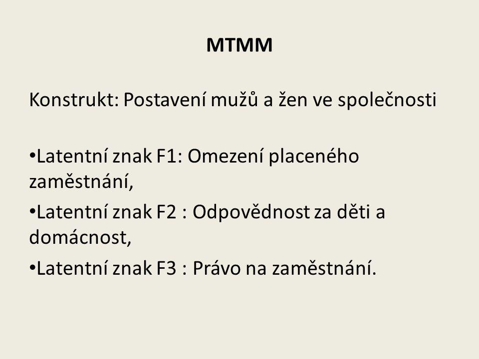 MTMM Konstrukt: Postavení mužů a žen ve společnosti Latentní znak F1: Omezení placeného zaměstnání, Latentní znak F2 : Odpovědnost za děti a domácnost, Latentní znak F3 : Právo na zaměstnání.